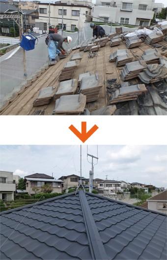 これまでの瓦を廃棄し新たに屋根材を用意します