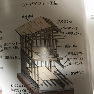 ツーバイフォー構造